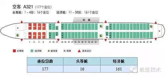 为大家科普一下 259x550-20kb-jpg 空客a320座位分布图一览 222x300-7图片