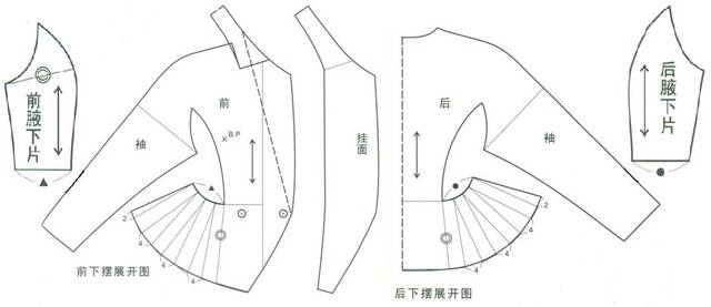 四款典型连肩袖的结构图整理