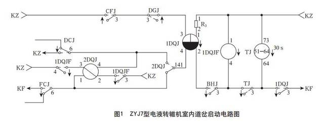zyj7型电液转辙机道岔控制电路的故障分析与处理