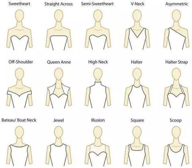 图解六种礼服领口的设计细节