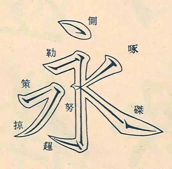为例,概说楷书笔画写法的规则, 字笔划相对少,但笔划类别相对丰