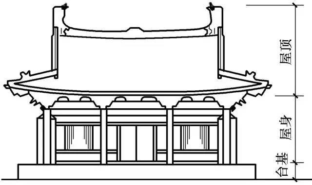 工程图 简笔画 平面图 手绘 线稿 640_381