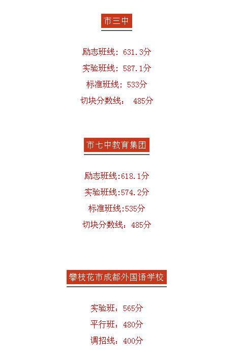 录取|攀枝花市最全权威扩散分数线!高中解读什意见普通高中浙江省教学指导图片