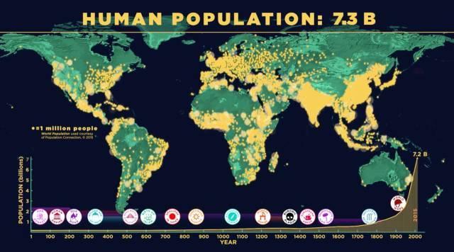 非洲总人口丶经济总量_非洲饥饿儿童图片