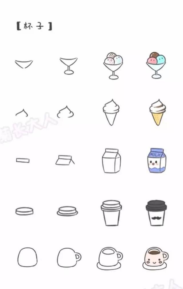 手账简笔画素材 | 食物简笔画教程来一组(基质的菊长大人)