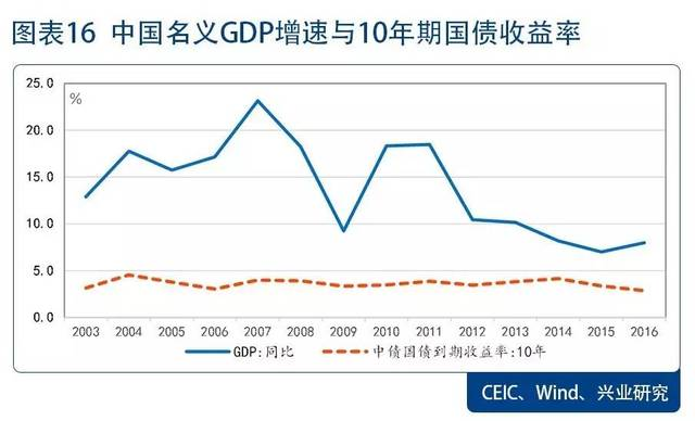 仙居20年gdp增速_疫情冲击不改经济向好态势 九成以上城市GDP增速回升 2020年上半年291个城市GDP数据对比分