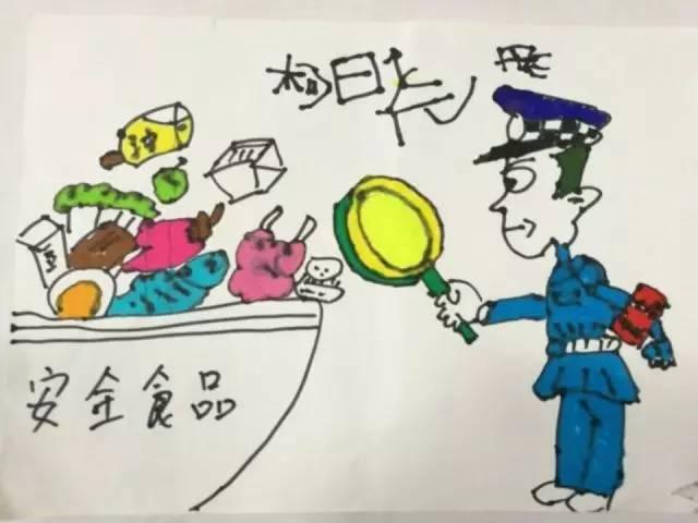 小手拉大手亲子食品安全绘画活动图片