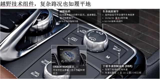 图解奔驰车内各个按键功能-汽车频道-手机搜狐