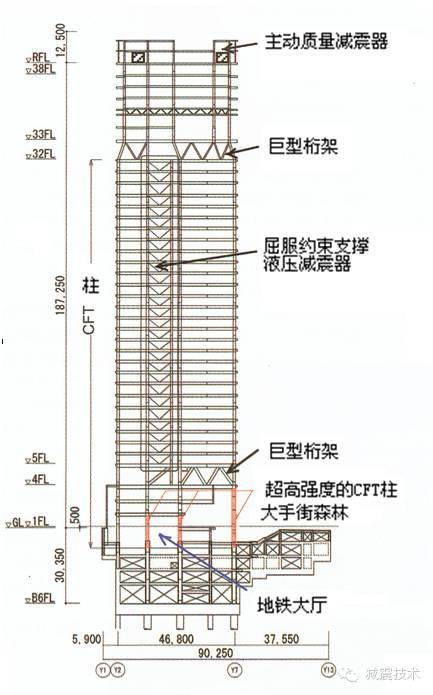 图13 结构剖面图