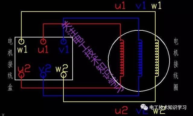 三相异步电动机接线图-电动机接线图-三相电机接线图