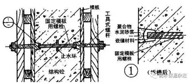 在结构两边螺栓周围做凹槽,拆模后将螺栓平凹槽底割去,再用膨胀水泥砂