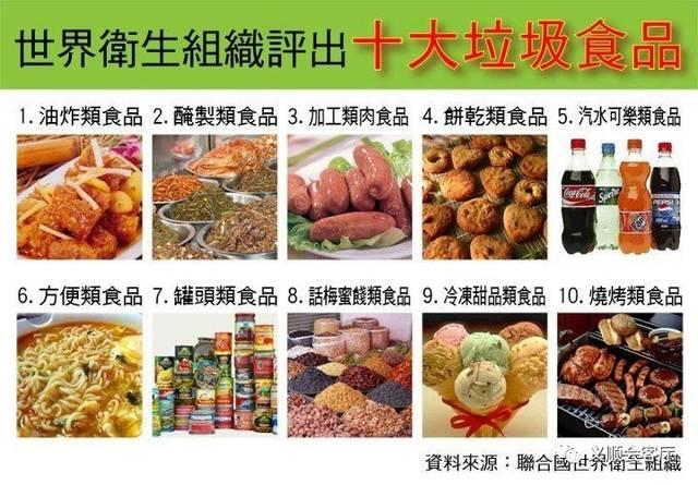 垃圾食品吃了容易便秘食品安全知识是a垃圾食品是食品垃圾吃几周复食食一天断图片