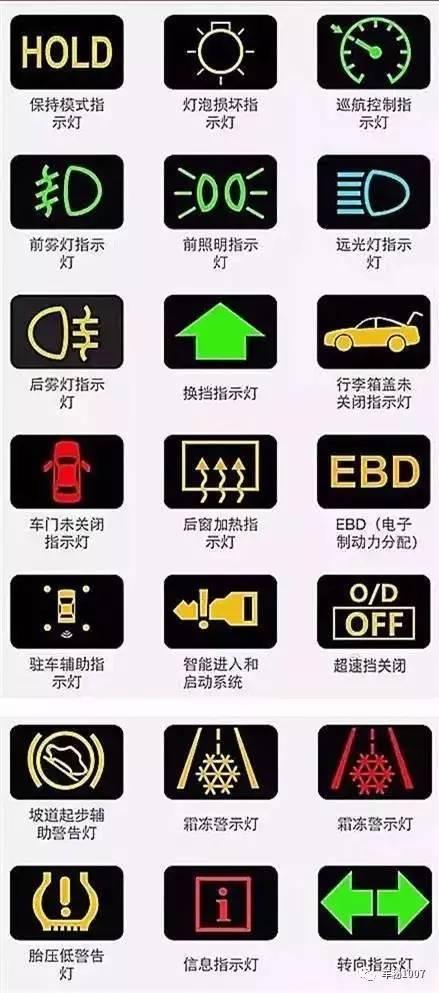 最新汽车仪表盘指示灯图标大全 图解