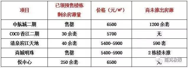 http://www.ncchanghong.com/nanchonglvyou/19254.html