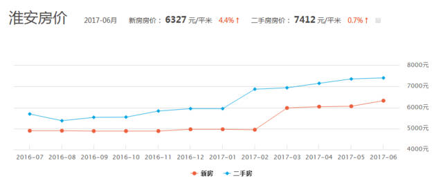 2021年江阴和昆山gdp比较_GDP20强县榜单 昆山连续16年居榜首,江浙占13席