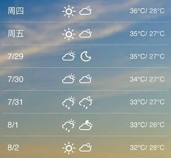 启东天气预报+