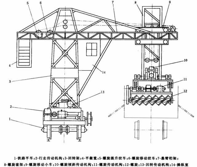 悬臂式螺旋卸车机结构示意图