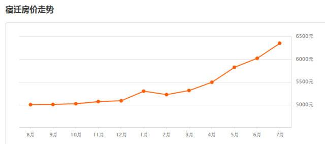 我去别的地方打工GDP_无锡上半年各区域GDP大曝光 看看江阴排第几