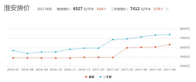 gdp增速_2019年南通gdp