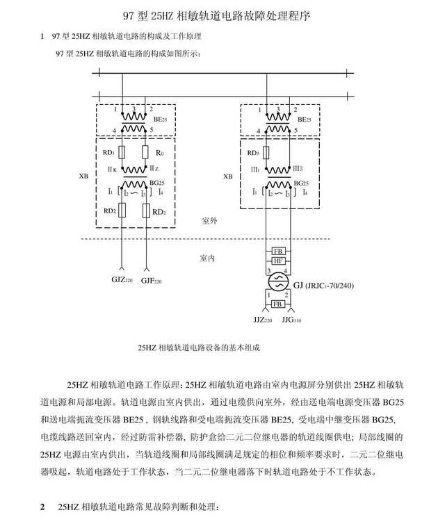 97型25hz相敏轨道电路故障处理程序(经典)