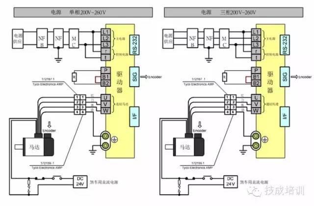 伺服电机实物接线图