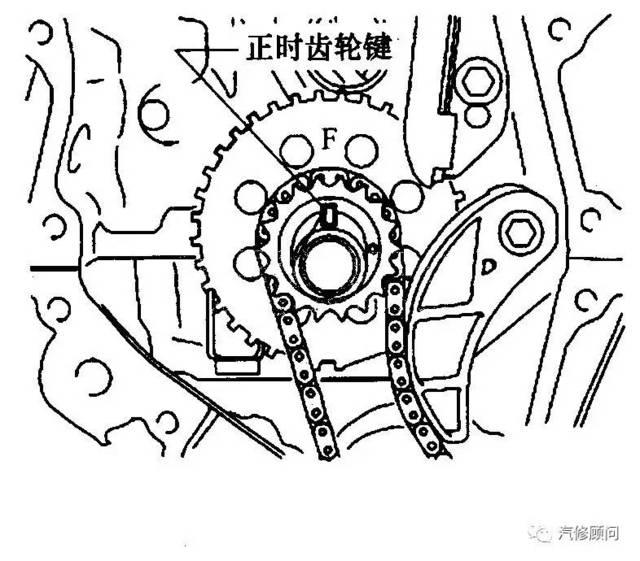 【汽车正时】丰田花冠ex 1.6l 1zr-fe发动机正时校对