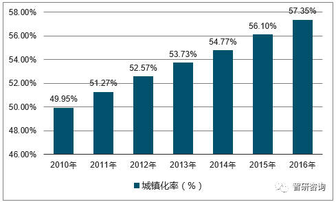 中国gdp一般统计港澳台吗_7月挖掘机销量同比增长45.3 出口销量翻倍