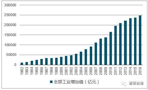 桂岭人均gdp_山东15县市跻身 百强县 ,青岛这3地表现如何