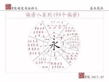 硬笔汉字结构规律图解