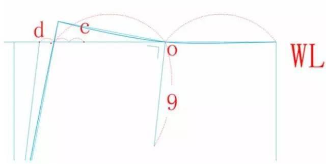 用皮尺工具测量腰围线并记录下数值.用现有线段w/40.5=省的宽度