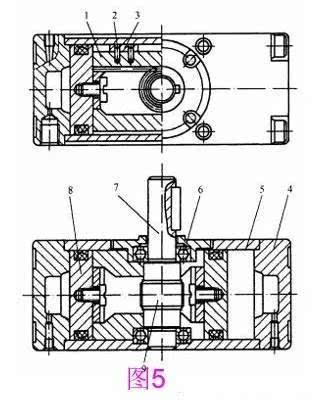 齿轮齿条式摆动气缸的结构和工作原理 齿轮齿条式摆动气缸是通过连接图片