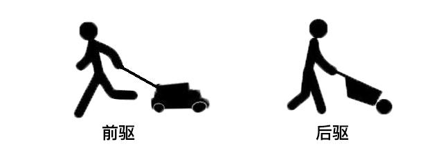老汉推车好还是拉车好?这是个问题