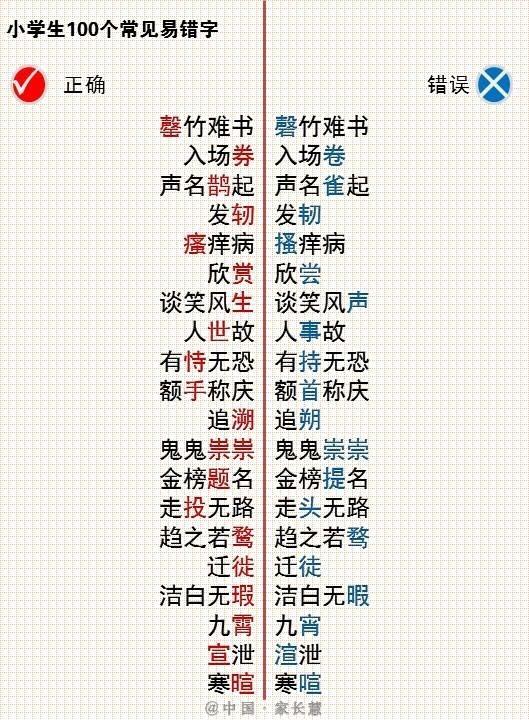 小学生操行�9k��b����_小学生常见错别字大全,期末考试必备!