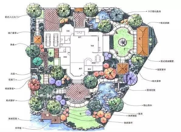 50张高清庭院设计平面图,收藏学习