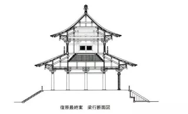 学识| 中国古建筑的国际影响