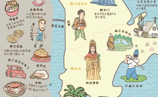 手繪中國地形圖簡圖
