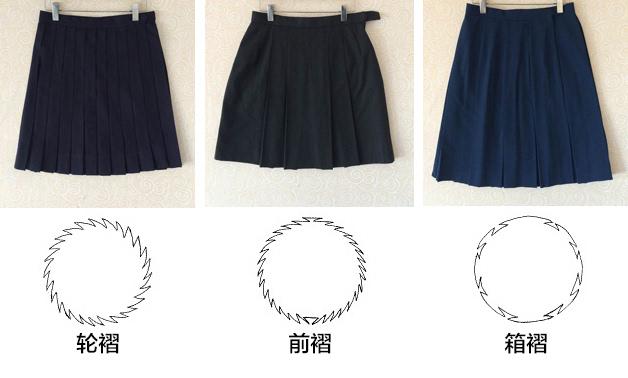 褶数通常为24 ②前褶的折法左右对称 ③箱褶折进内侧 领巾 包括三角巾