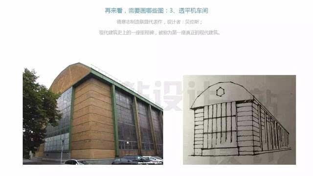 理论抄绘 | 外国近现代建筑-1