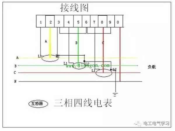 三相四线电表接线图/接线方法图解