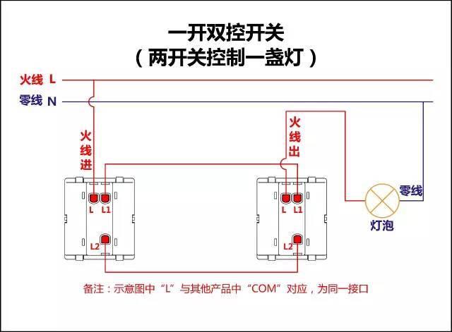 最全开关接线图,单控 双控 三控统统都有图片