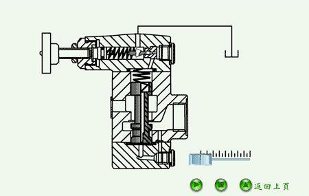 12,节流阀工作原理图图片