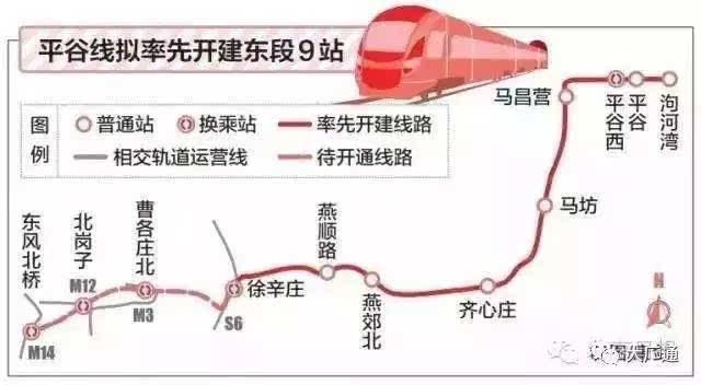 香河輕軌已規劃,三河平谷線順利推進!圖片