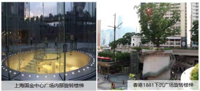 引导客户到下沉式广场进行参观,增加客户对于下沉商业的关注.图片