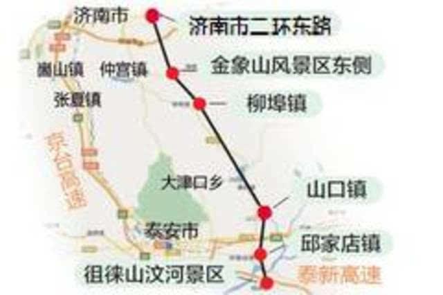据了解,济泰高速公路线路全长为56.50千米,其中泰安市占线长31.