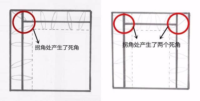 拐角衣柜内部结构设计图