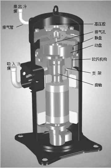 所以先拔排气管胶塞,降低压缩机内氮气压力,缓解及消除喷油现象 空气图片