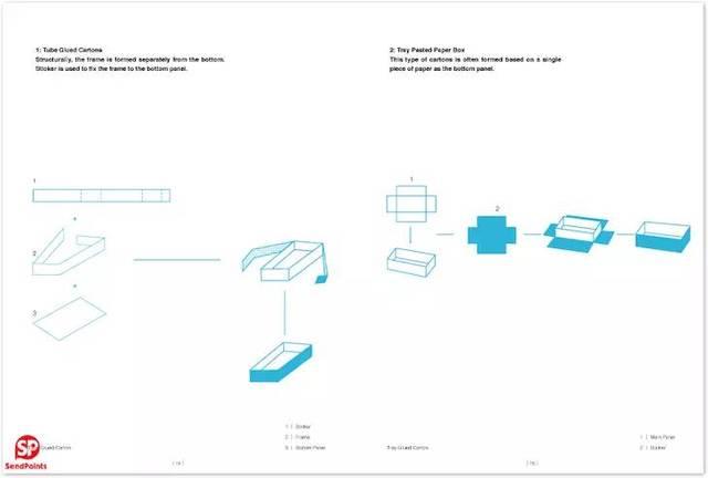 设计书单   吸引你的是产品本身还是它的包装?