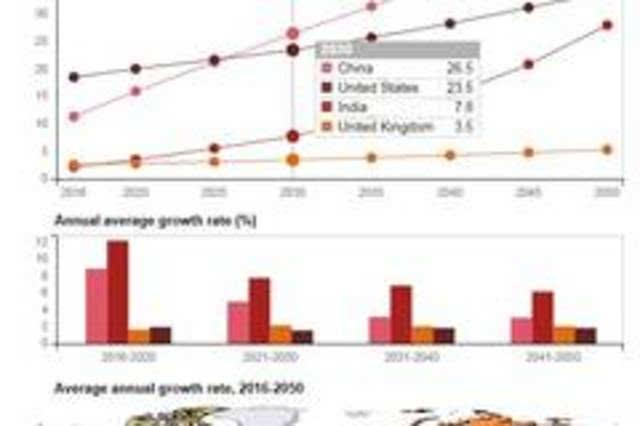 美国什么时候经济总量超过英国_英国伦敦政治经济学院