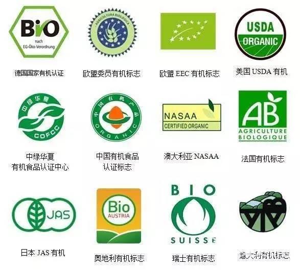 食品安全周丨国际食品安全图标大全,这些你都会认吗?图片