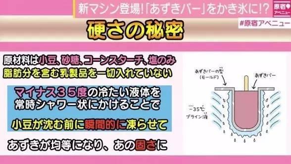 这大概是世界上最硬的棒冰,日本人看到都瑟瑟发抖图片
